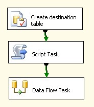 variable-in-data-flow-task-data-flow-task.jpg