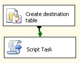 variable-in-data-flow-task-script-task.jpg
